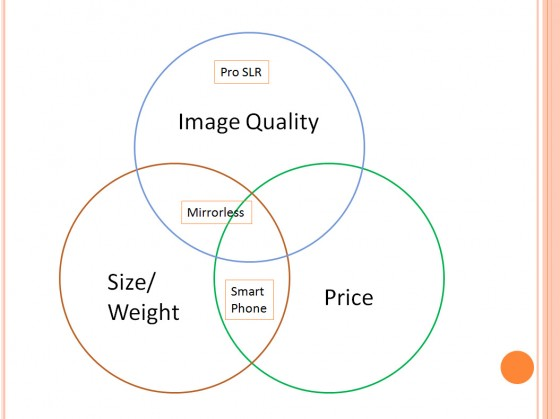 what best describes the h r diagram for the globular cluster omega centauri which digital camera is right for me? (2013) – comparing ... peter the great venn diagram